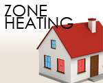 Electric Fireplace Zone Heating
